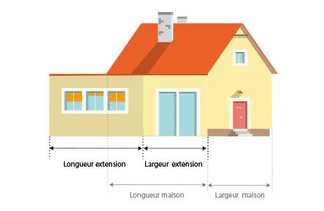 Dimensions de l'extension de votre maison